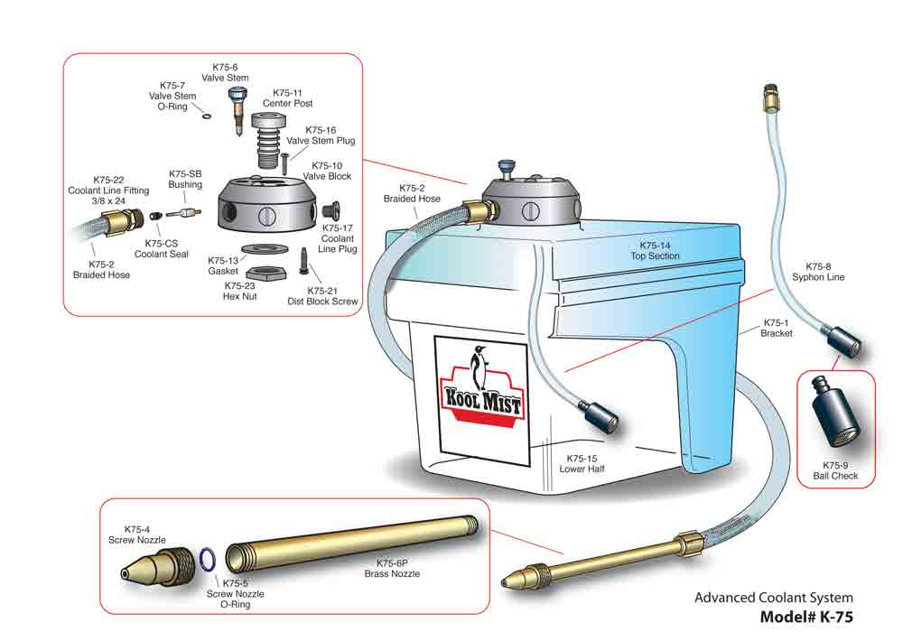 Machine Tool Coolant Systems : Kool mist k advanced coolant system with tank spray